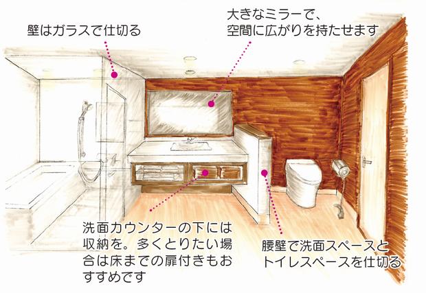 浴室と洗面室(脱衣)の間をガラスやアクリル板などの素材で仕切ると広々とした空間に 生活上の支障がなければ、洗面カウンターの横に腰壁を設けてトイレを配置。 より一層、ホテルのサニタリーのような空間に