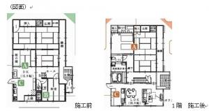 仏間横の和室を寝室に、その手前の和室を水まわりスペースに改修。広々としたLDKで家族団らんのスペースを確保。